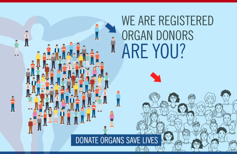 MOHAN Foundation - Organ Donation in India